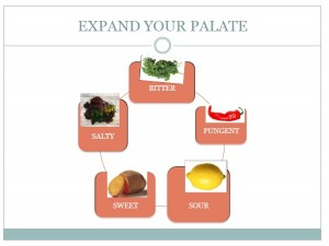 expand your palate